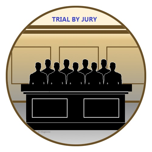 Why Should a Defendant Not Have a Right to a Trial By Jury ... Jury Trials In Civil Cases